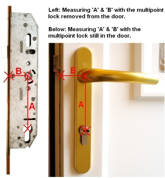Replacement Multipoint UPVC Door Lock Mechanisms